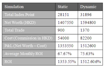 Как определить наилучшее время для сделки на фондовом рынке: Алгоритмы следования тренду - 13