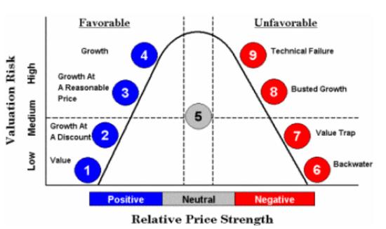 Как определить наилучшее время для сделки на фондовом рынке: Алгоритмы следования тренду - 2