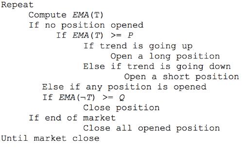 Как определить наилучшее время для сделки на фондовом рынке: Алгоритмы следования тренду - 5