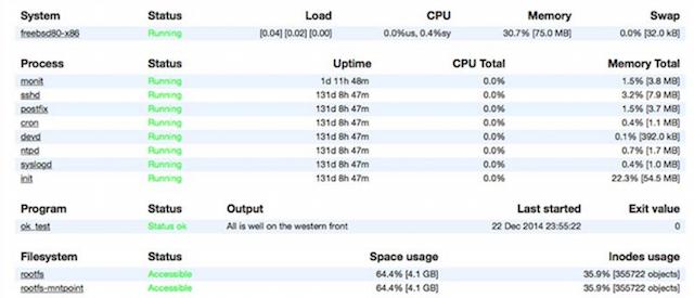 Более чем 80 средств мониторинга системы Linux - 20
