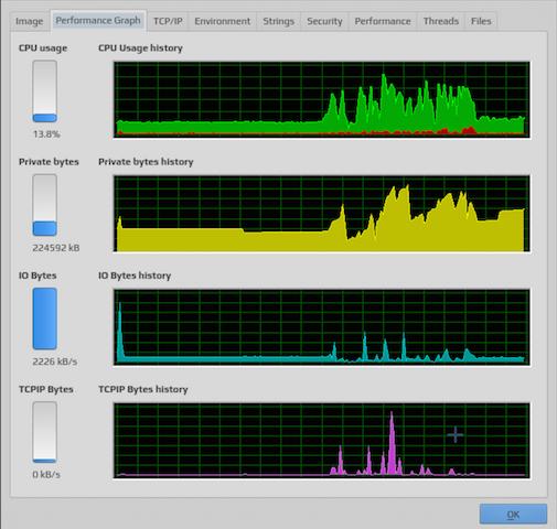 Более чем 80 средств мониторинга системы Linux - 21