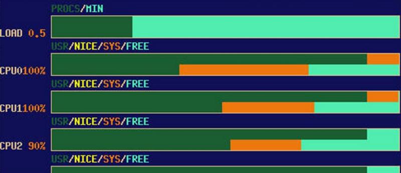 Более чем 80 средств мониторинга системы Linux - 24