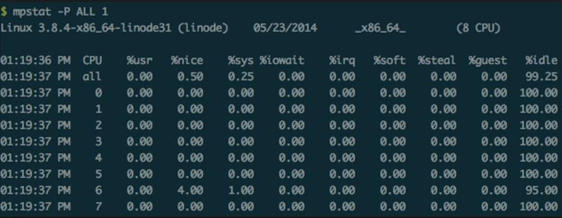 Более чем 80 средств мониторинга системы Linux - 28