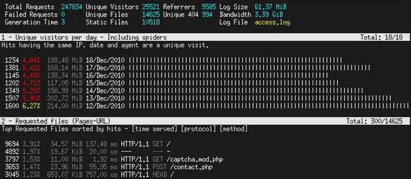 Более чем 80 средств мониторинга системы Linux - 33