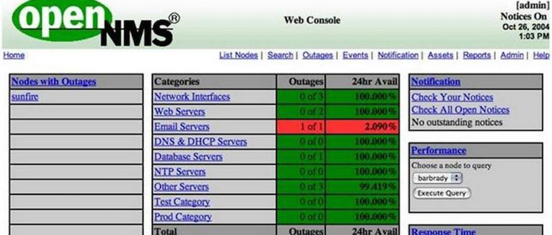 Более чем 80 средств мониторинга системы Linux - 43