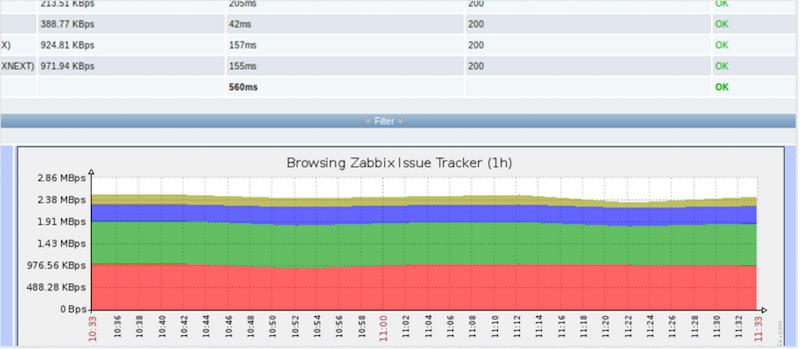 Более чем 80 средств мониторинга системы Linux - 52