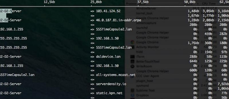 Более чем 80 средств мониторинга системы Linux - 7