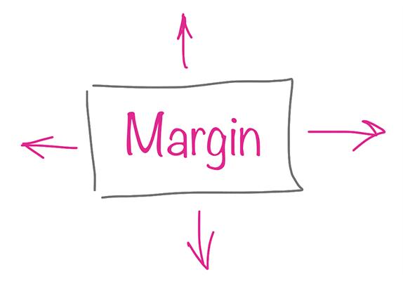 Вертикальные отступы или ещё раз про margin