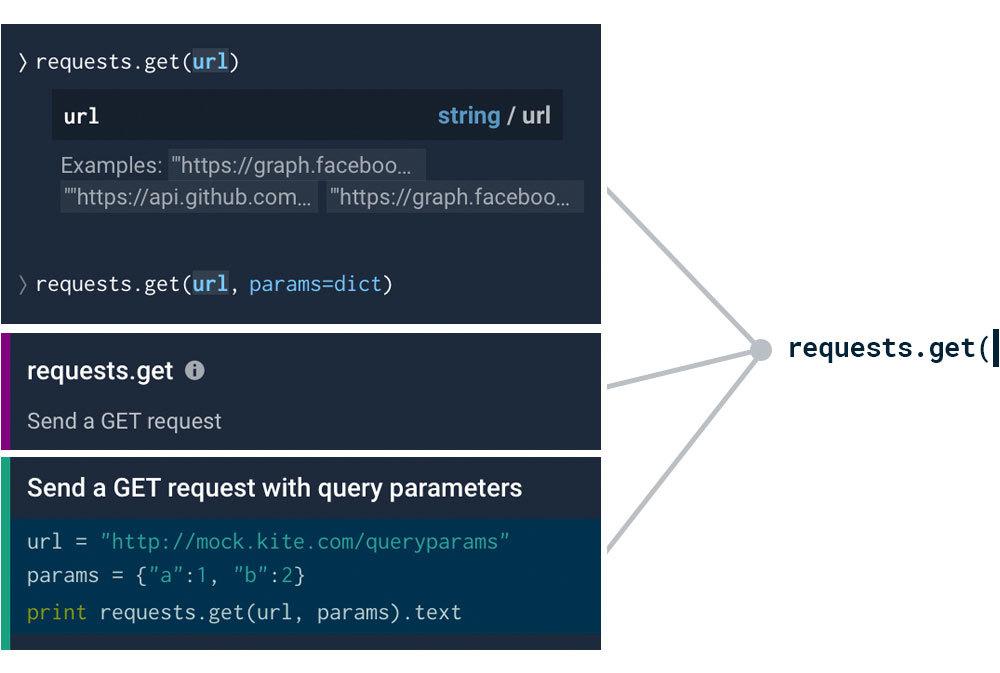 Kite: контекстные подсказки и автодополнение при написании кода - 1