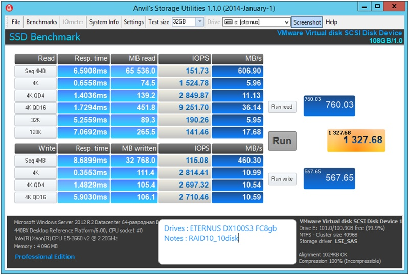 Обзор и тест СХД Fujitsu ETERNUS DX 100 S3 - 8