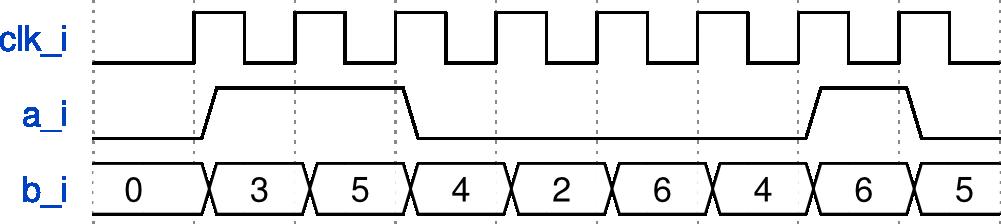 Junior FPGA Design Engineer: как стать? - 1