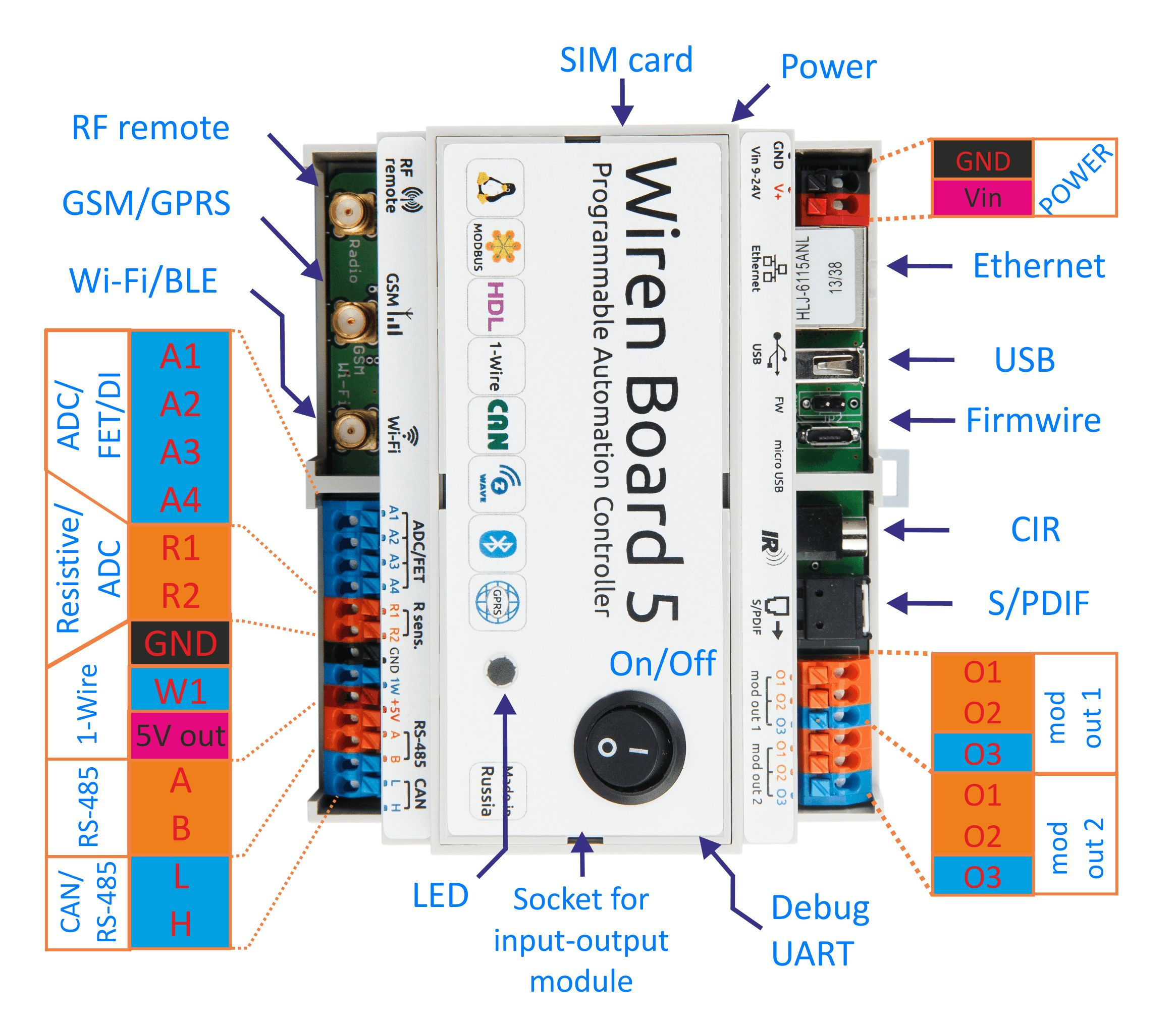 Wiren Board 5: снова на Хабре с новой версией контроллера для автоматизации - 3