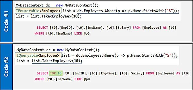 Как ухудшить производительность вашего приложения — типичные ошибки разработчиков - 7