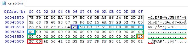 Устройство NVRAM в UEFI-совместимых прошивках, часть четвертая - 4