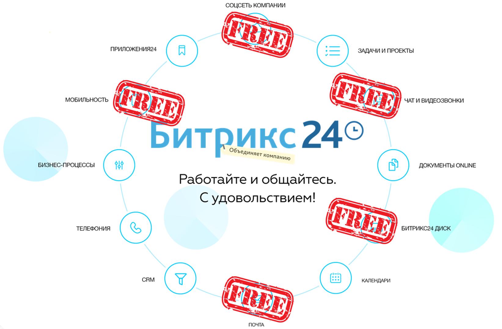 «Битрикс24» — теперь полностью бесплатные коммуникации для любой команды - 1