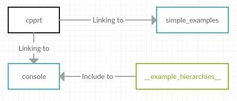 Капелька рефлексии для С++. Часть вторая: публикация на GitHub - 12