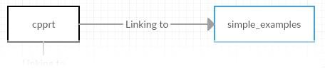 Капелька рефлексии для С++. Часть вторая: публикация на GitHub - 14