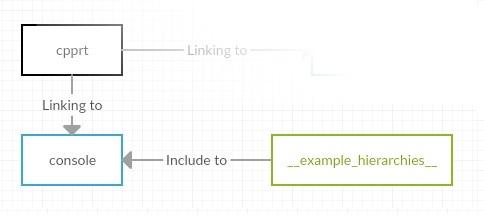 Капелька рефлексии для С++. Часть вторая: публикация на GitHub - 15