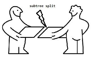 Капелька рефлексии для С++. Часть вторая: публикация на GitHub - 3