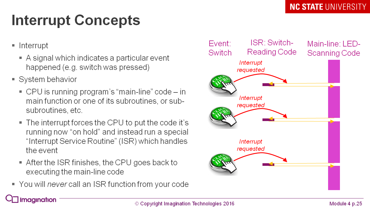 04_Basic_Concurrency_And_Interrupts_2