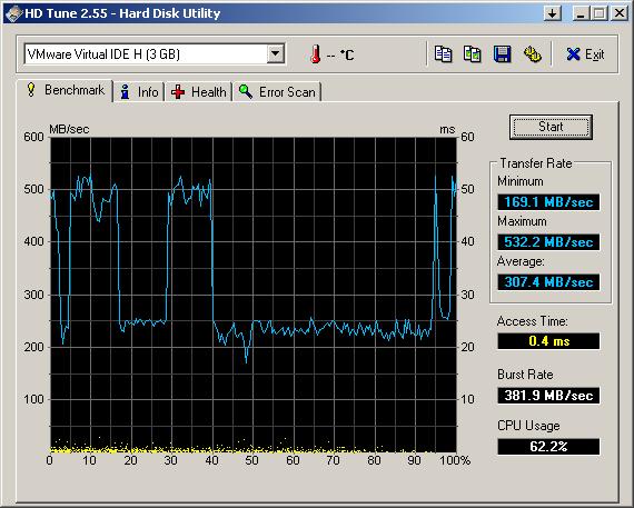 Топ 20 бесплатных инструментов мониторинга дисков - 10