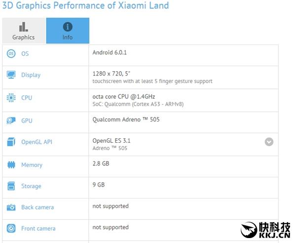 Xiaomi Land: характеристики