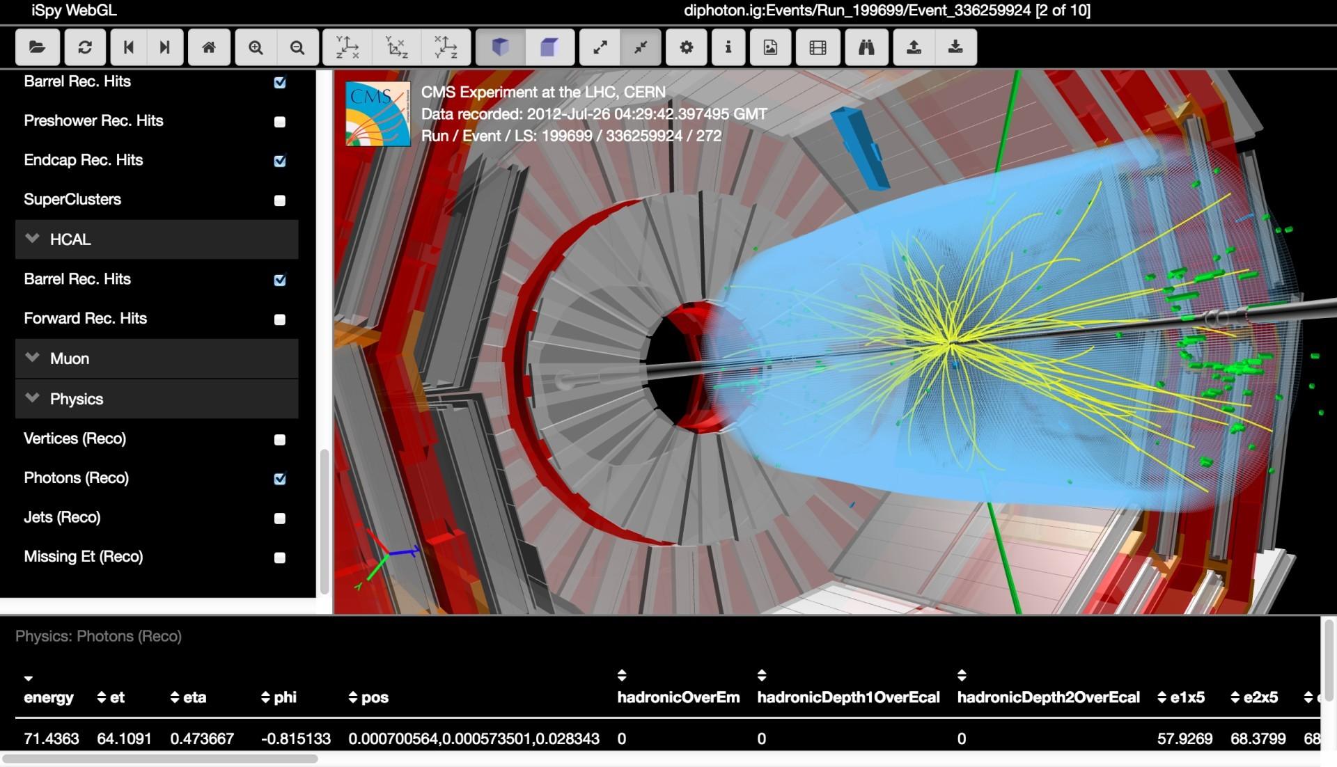 ЦЕРН выложил в открытый доступ 300ТБ данных, виртуальную машину Linux CERN6 и инструменты для анализа - 1