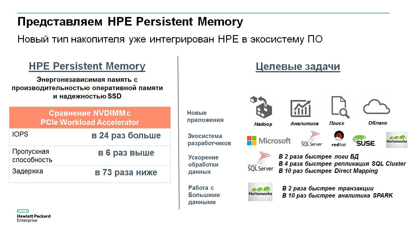 Новая память для новой архитектуры хранения данных - 6