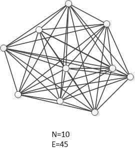 «А как всё хорошо начиналось...», или О пользе O-нотации не только для анализа алгоритмов - 18