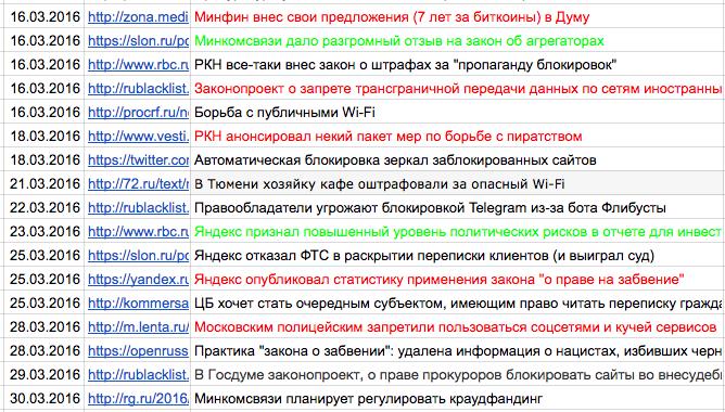 Атака на СОРМ: народный провайдер подаст в суд на ФСБ - 2