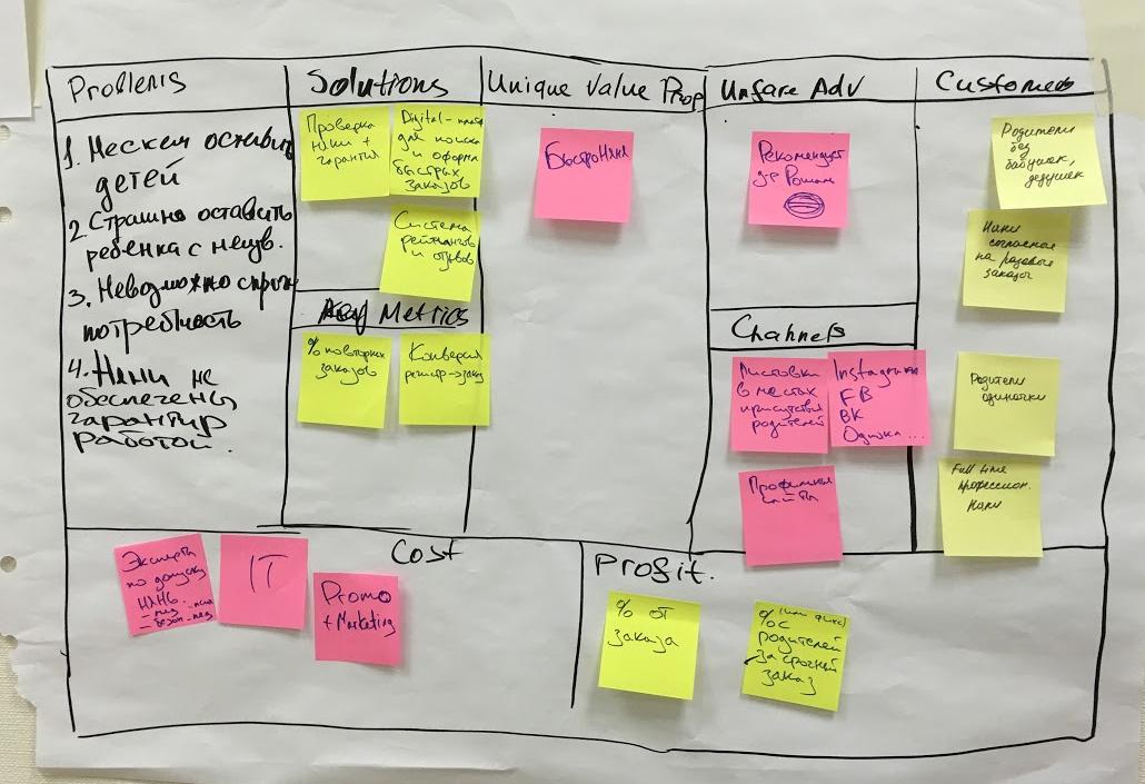 Тренинг «Управление требованиями в Agile проектах» - 5