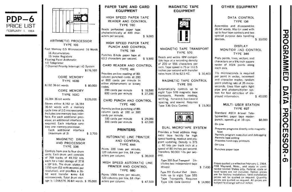 Мини-компьютеры компании DEC — семейство PDP - 10