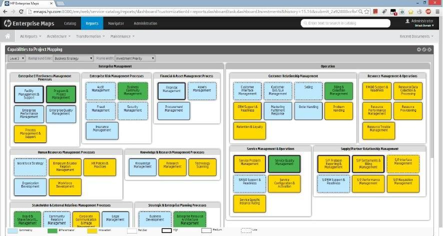Архитектура предприятия — стратегический подход к ИТ - 3