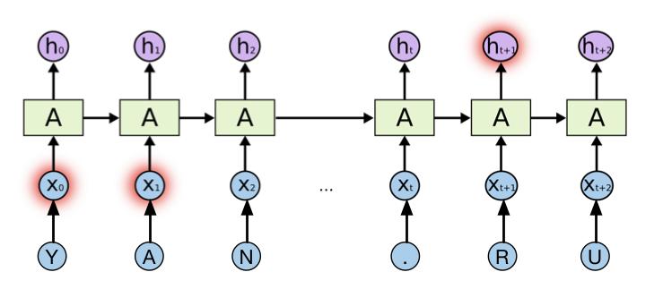 Распознавание DGA доменов. А что если нейронные сети? - 8