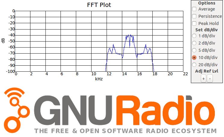 Изучаем GNU Radio при помощи микрофона - 1