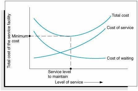 4 инструмента по полочкам. Управление проектами с WBS, Диаграммой Ганта, CPM и Time-Cost - 9