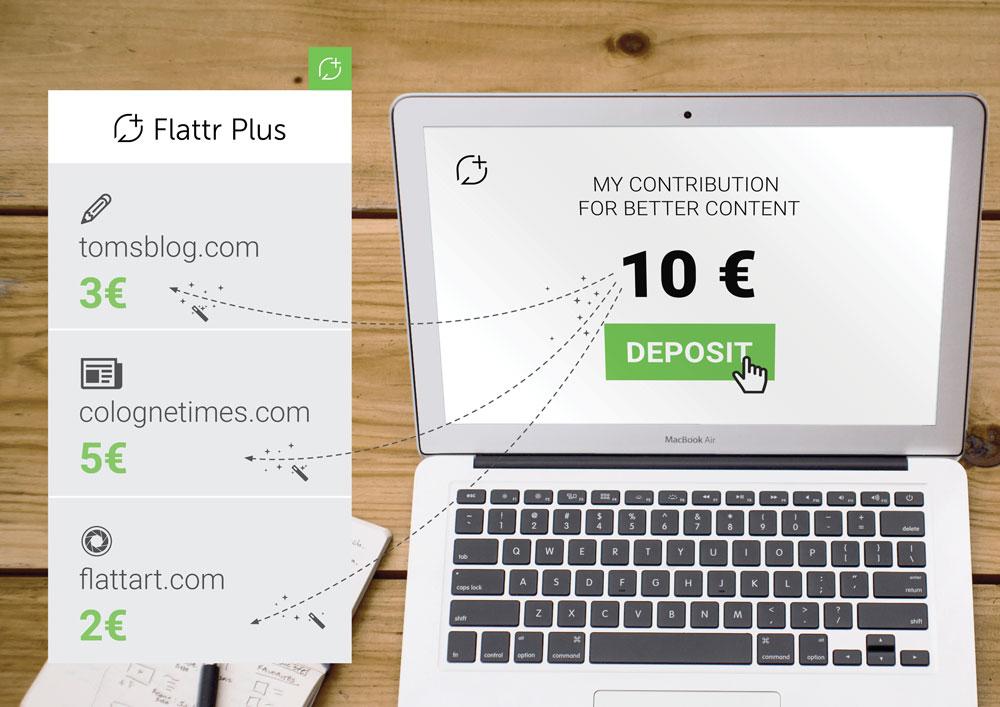 AdBlock Plus поможет пользователям спонсировать самые интересные сайты - 1
