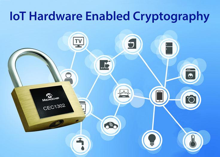 В конфигурацию CEC1302 входит 32-разрядное ядро ARM Cortex-M4, работающее на частоте до 48 МГц