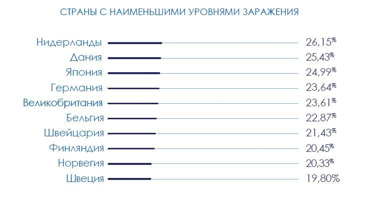 В I квартале 2016 года ежедневно идентифицировались 227 000 образцов вредоносных программ - 5