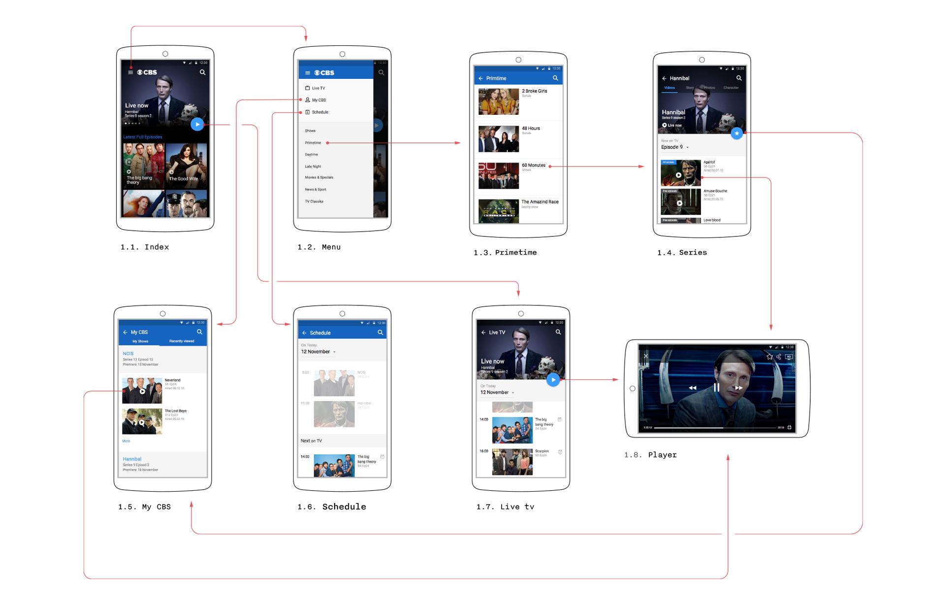 Лучший друг киномана: переделываем приложение CBS под Android - 1