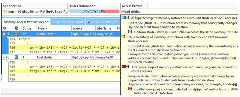 Приводим данные и код в порядок: данные и разметка, часть 2 - 5