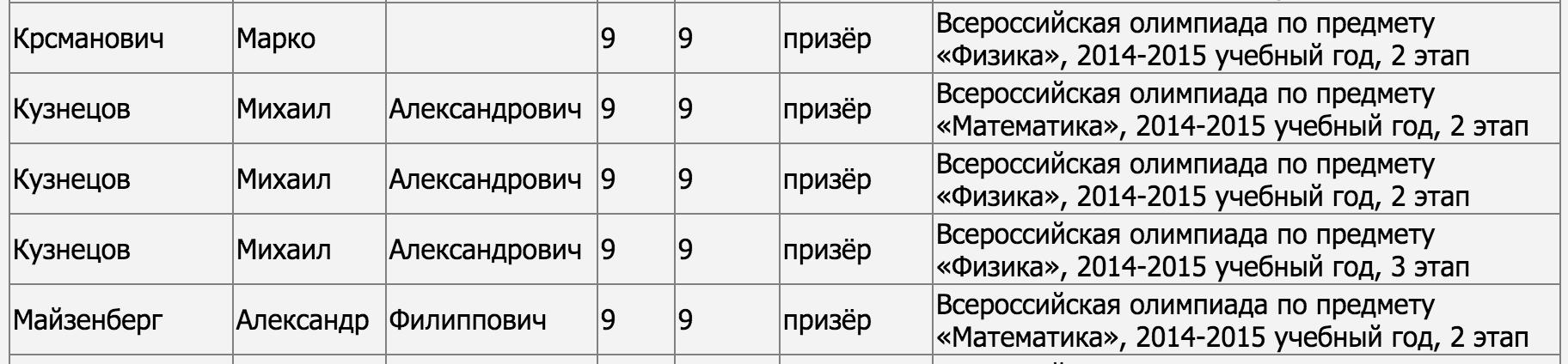 Выбор школы в Москве the hard way - 11