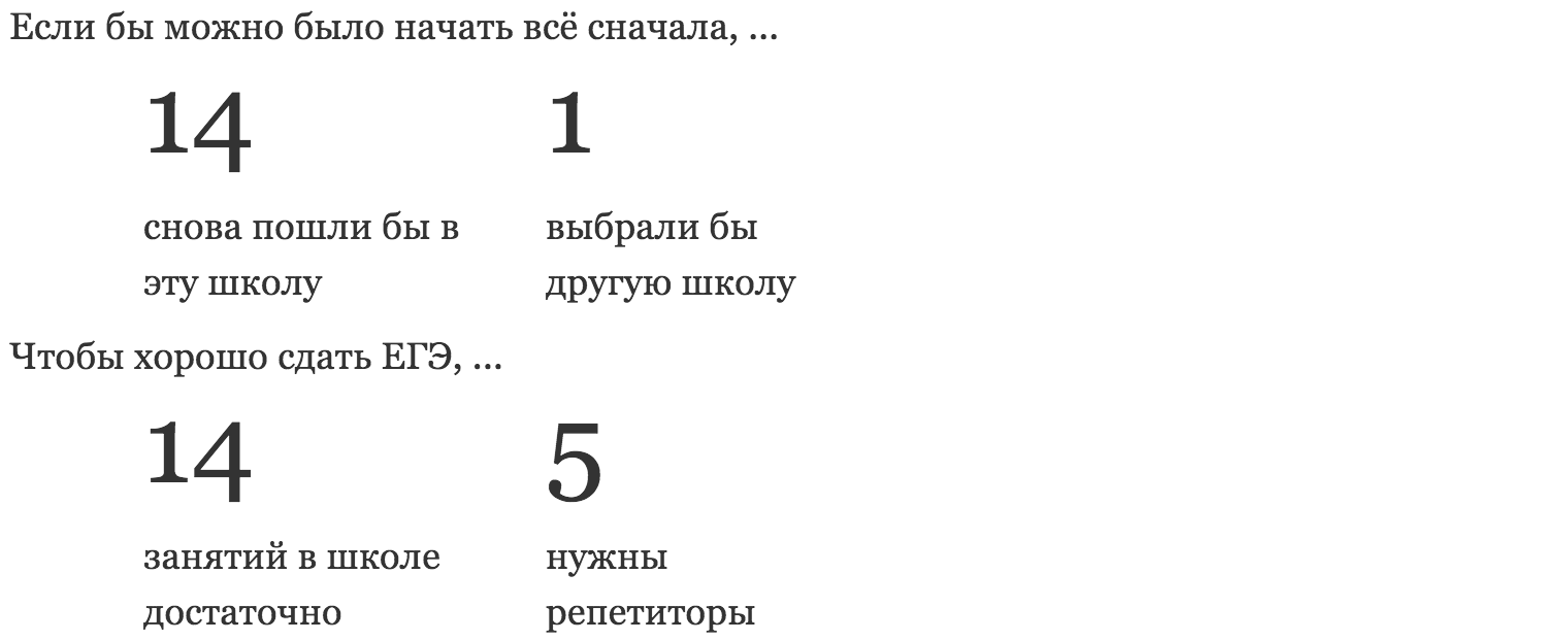 Выбор школы в Москве the hard way - 18