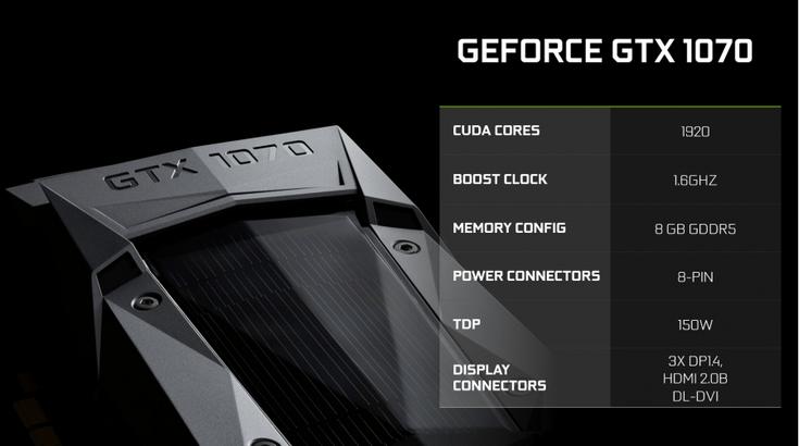 Стали известны подробности о видеокарте GTX 1070