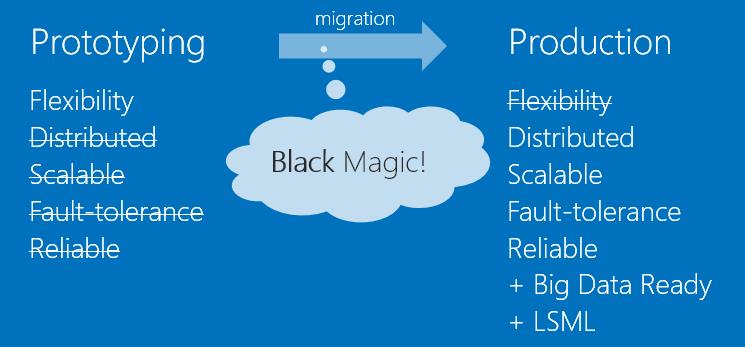 R в Microsoft Azure для победы на хакатоне. Инструкция по применению - 2