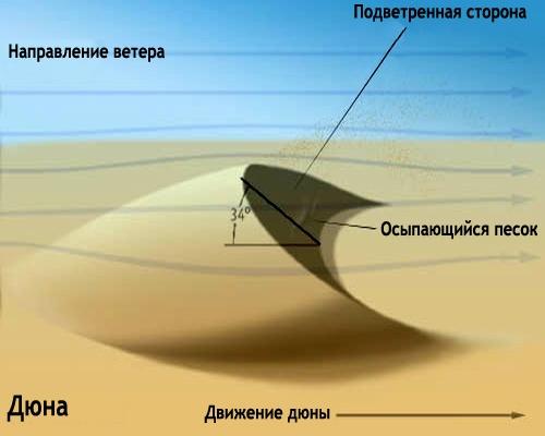 Ветер и лед на Марсе - 4