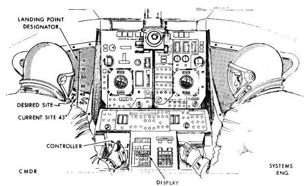 Как случайно не разбился «Аполлон-11» - 6
