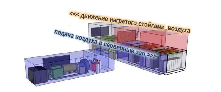 Модульные дата-центры: ЦОД IaaS-провайдера «ИТ-ГРАД» - 3