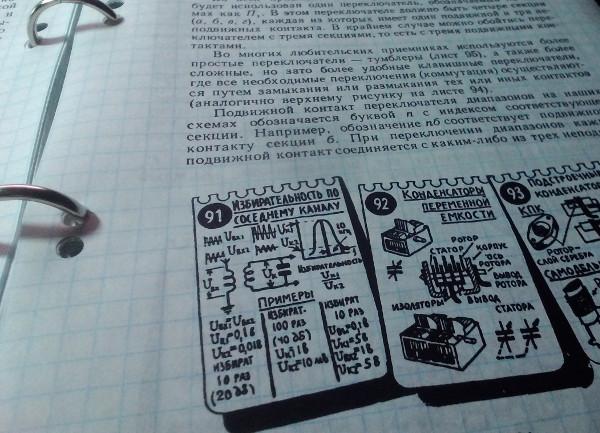 Рудольфу Свореню — 89! Как книга «Электроника шаг за шагом» — изменила жизнь людей - 13