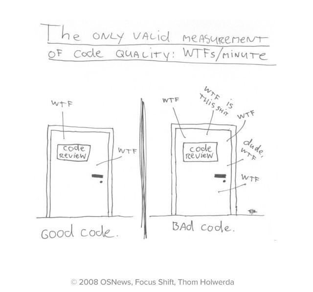 Чистый код и искусство обработки исключений - 2